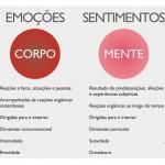 Diferença entre Emoções e Sentimentos