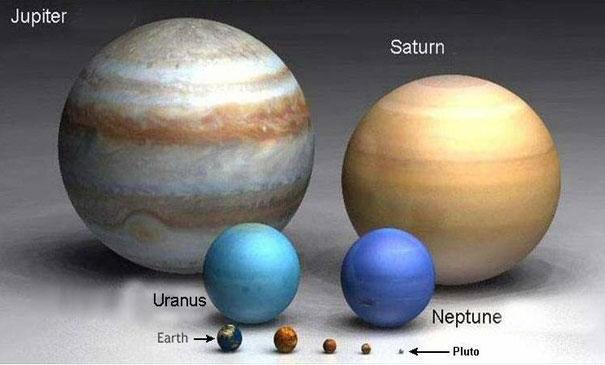 Comparação entre a Terra (Earth) e outros planetas