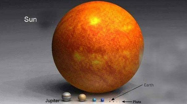 Comparação entre o Sol e os principais planetas do Sistema Solar