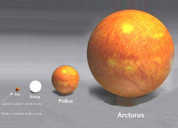 Comparação entre o sol e estrelas maiores