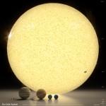 Comparação entre o tamanho dos planetas do Sistema Solar