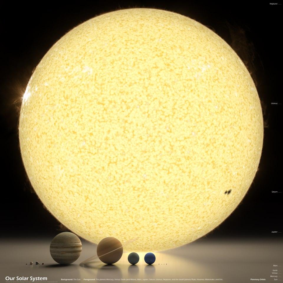 O Sistema Solar é formado por Júpiter e alguns destroços - Arthur Clarke, citando Asimov