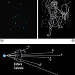 A origem das Influências Astrológicas – Reflexões Astrológicas – 07