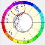 Corona Vírus e a Grande Conjunção de Capricórnio – Reflexões Astrológicas – 09
